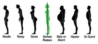 Who Wants Good Posture Anyway? – Why Posture is Important and How to Improve It